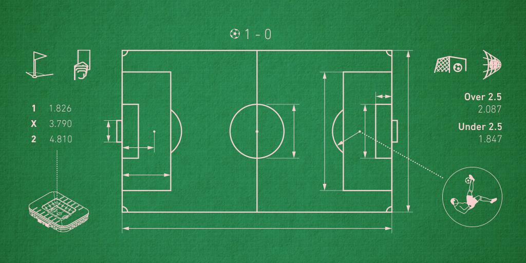 Screenshot_2018-12-14 Cómo apostar en el fútbol la mejor guía de apuestas de fútbol